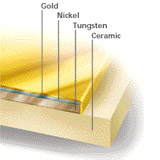 CeramTec Metalization Layer Formation